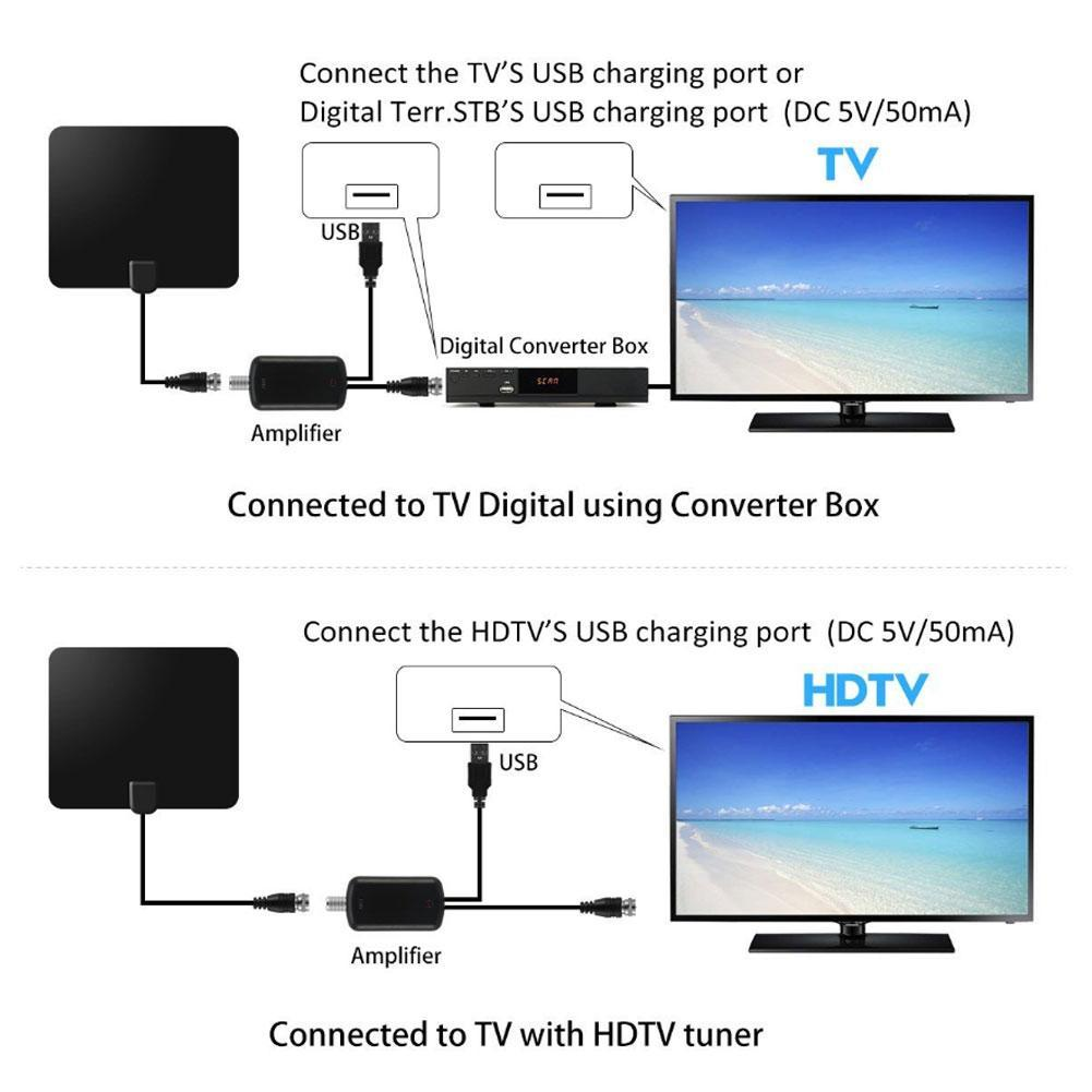 Thin Flat Indoor Tv Antenna Hd High Def Tvscout Tvfox Style Hdtv Vhf Block Diagram Preview